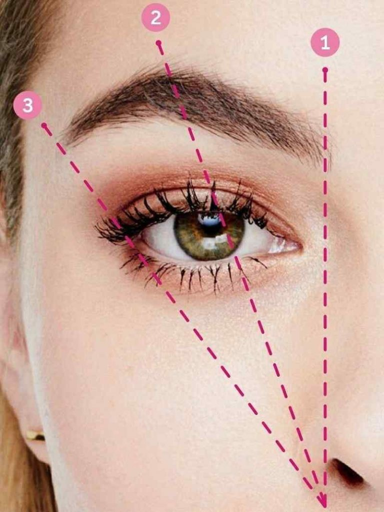 Map out your brows